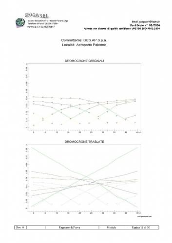 Sismica rifrazione Dromocrome e interprerazione_Pagina_1.jpg