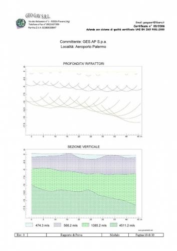 Sismica rifrazione Dromocrome e interprerazione_Pagina_2.jpg
