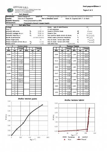 report grafici prove pressiometriche menard _Pagina_2.jpg